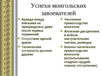 Успехи монгольских завоевателей Вражда между князьями не прекращалась даже по...