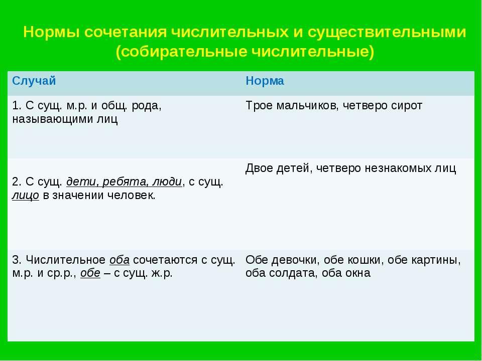 Нормы сочетания числительных и существительными (собирательные числительные) ...