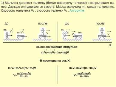 до m1 m2 Закон сохранения импульса m1V1+m2V2=(m1+m2)V X В проекции на ось Х: ...