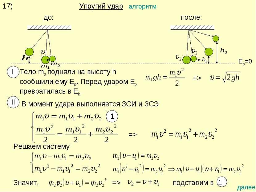 17) Упругий удар алгоритм до: после: I Тело m2 подняли на высоту h сообщили е...
