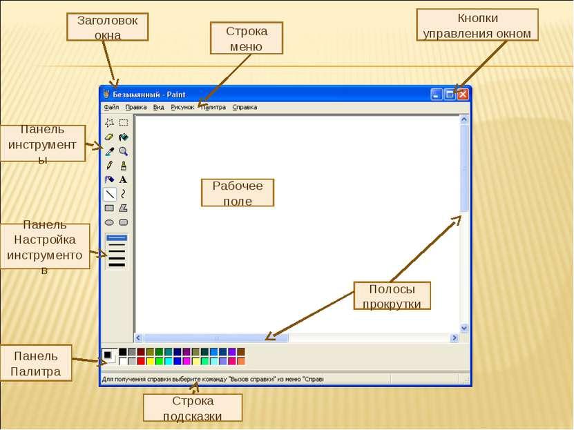 Заголовок окна Строка меню Панель инструменты Панель Настройка инструментов П...