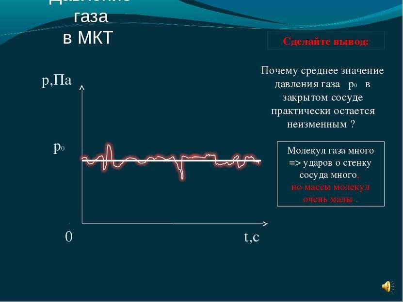 р,Па р0 0 t,с Почему среднее значение давления газа р0 в закрытом сосуде прак...