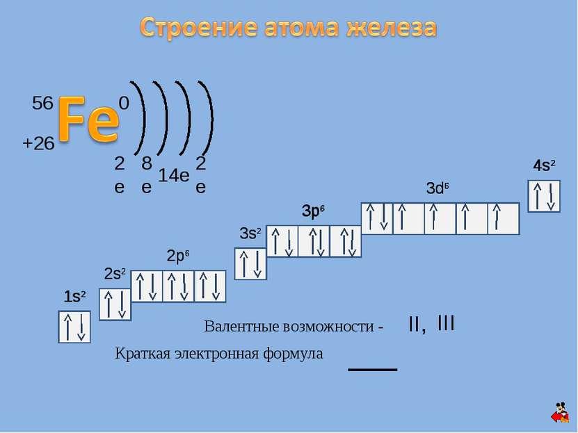 1s2 2s2 2p6 3s2 3p6 1s2 2s2 2p6 3s2 Краткая электронная формула Валентные воз...