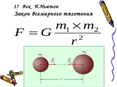 17 Век И.Ньютон Закон всемирного тяготения