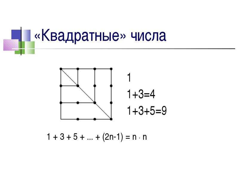 «Квадратные» числа 1 + 3 + 5 + ... + (2n-1) = n · n 1 1+3=4 1+3+5=9