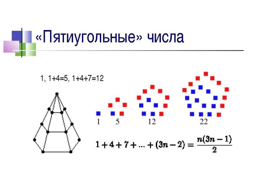 «Пятиугольные» числа 1, 1+4=5, 1+4+7=12