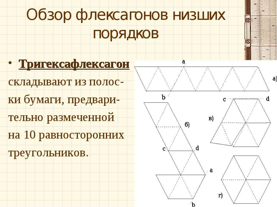 Обзор флексагонов низших порядков Тригексафлексагон складывают из полос- ки б...