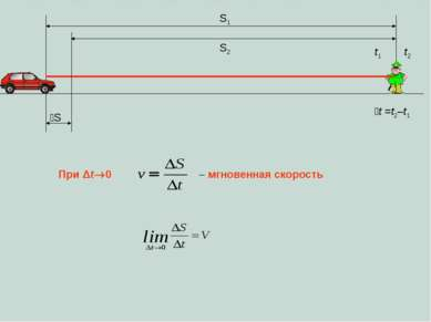 t1 t2 t =t2–t1 S1 S2 При Δt 0 мгновенная скорость