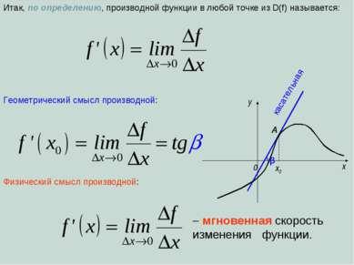 Итак, по определению, производной функции в любой точке из D(f) называется: Г...