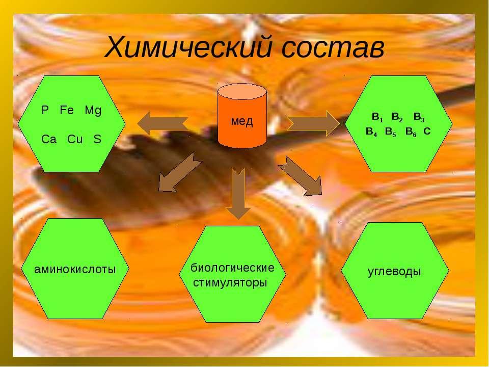 Химический состав мед P Fe Mg Ca Cu S B1 B2 B3 B4 B5 B6 C аминокислоты биолог...