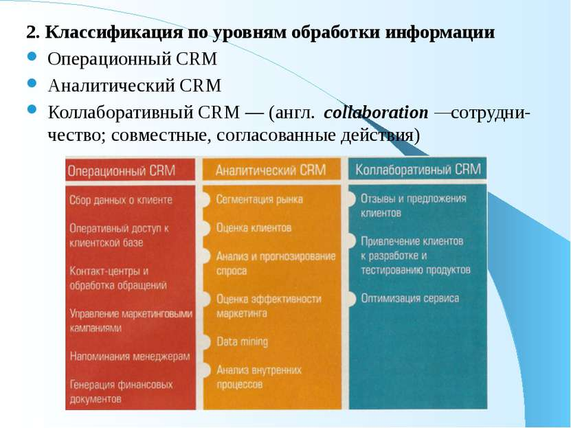 2. Классификация по уровням обработки информации ОперационныйCRM Аналитичес...