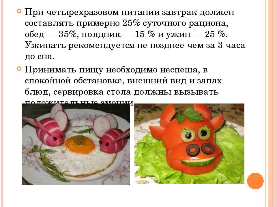 При четырехразовом питании завтрак должен составлять примерно 25% суточного р...