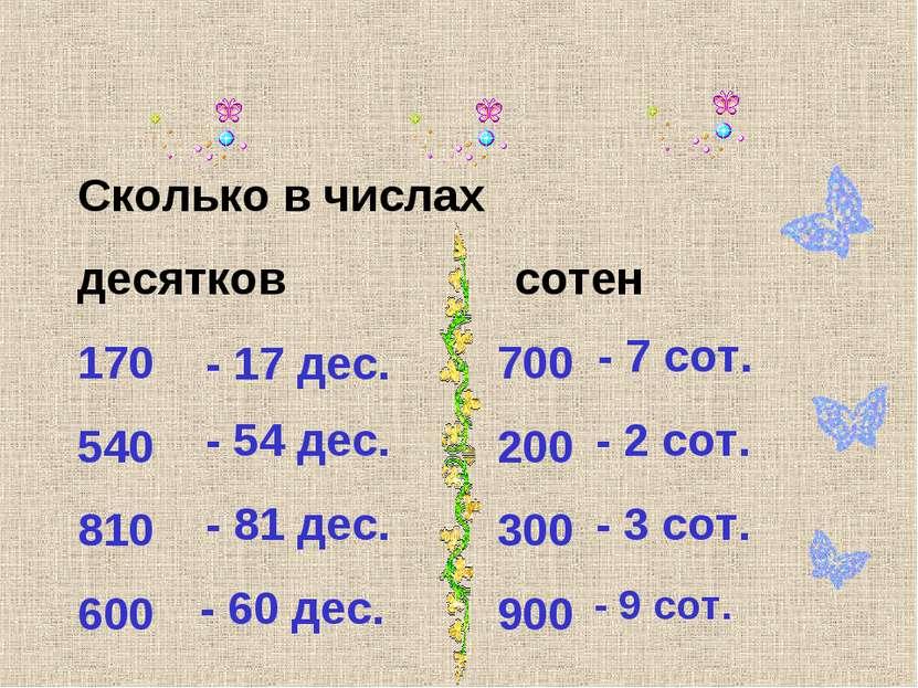 Сколько в числах десятков сотен 170 700 540 200 810 300 600 900 - 17 дес. - 5...