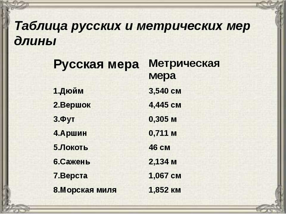 Таблица русских и метрических мер длины Русская мера Метрическая мера 1.Дюйм ...