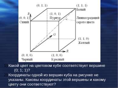 Какой цвет на цветовом кубе соответствует вершине (0; 1; 1)? Координаты одной...