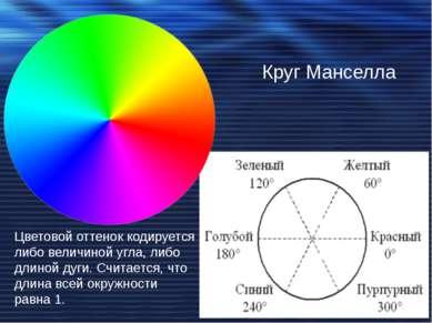Круг Манселла Цветовой оттенок кодируется либо величиной угла, либо длиной ду...