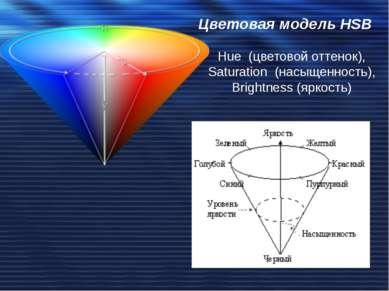 Цветовая модель HSB Hue (цветовой оттенок), Saturation (насыщенность), Bright...