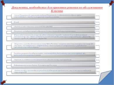 Документы, необходимые для принятия решения по обслуживанию Клиента