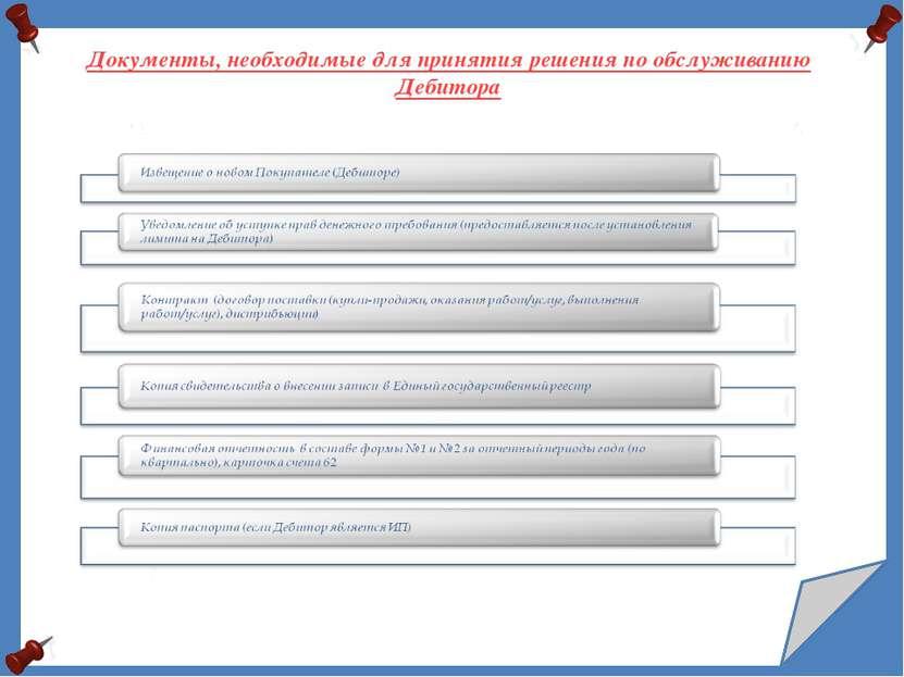 Документы, необходимые для принятия решения по обслуживанию Дебитора