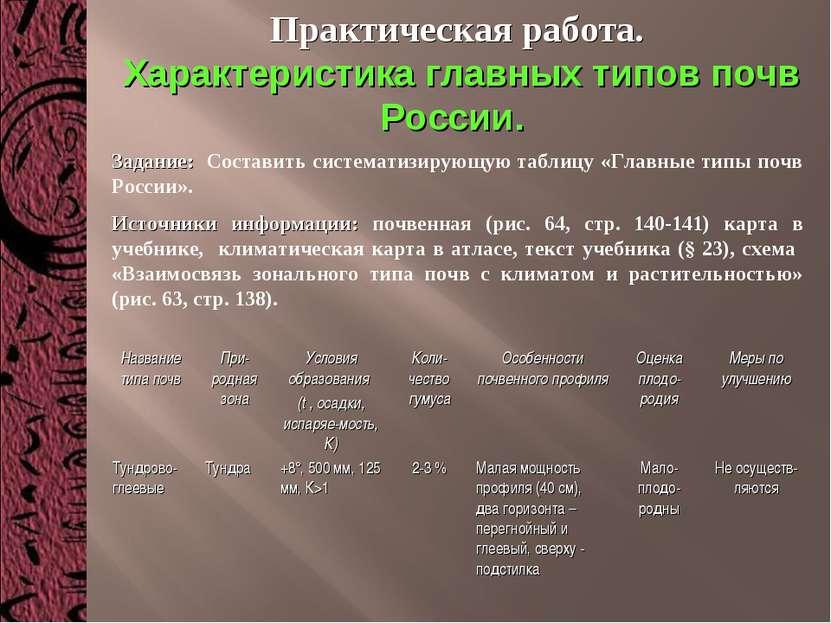 Практическая работа. Характеристика главных типов почв России. Задание: Соста...
