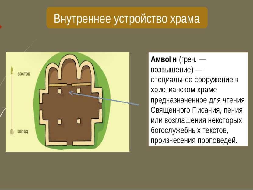 Внутреннее устройство храма Амво н (греч.— возвышение)— специальное сооруже...