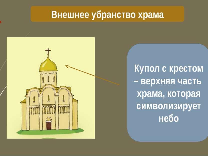 Внешнее убранство храма Купол с крестом – верхняя часть храма, которая символ...