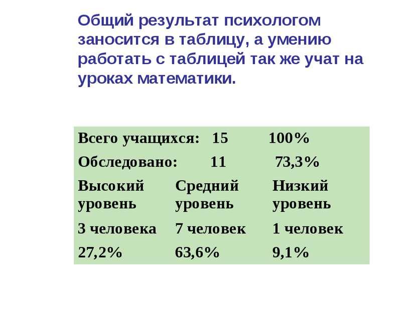 Общий результат психологом заносится в таблицу, а умению работать с таблицей ...