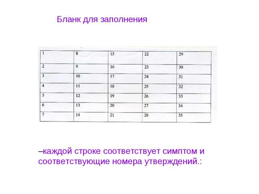 Бланк для заполнения –каждой строке соответствует симптом и соответствующие н...
