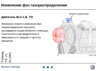 Изменение фаз газораспределения Двигатель BLG 1,4L TSI Механизм плавного изме...