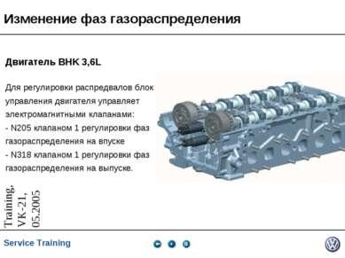 Изменение фаз газораспределения Двигатель BHK 3,6L Для регулировки распредвал...