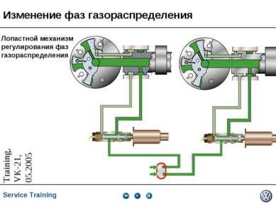 Изменение фаз газораспределения Лопастной механизм регулирования фаз газорасп...