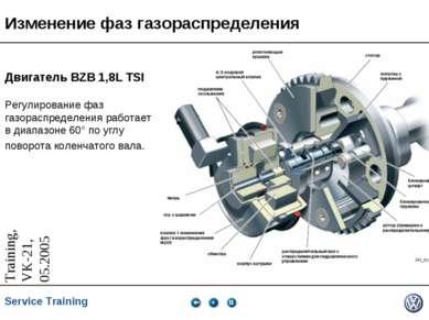 Изменение фаз газораспределения Двигатель BZB 1,8L TSI Регулирование фаз газо...
