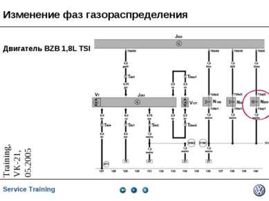 Изменение фаз газораспределения Двигатель BZB 1,8L TSI * * Service Training