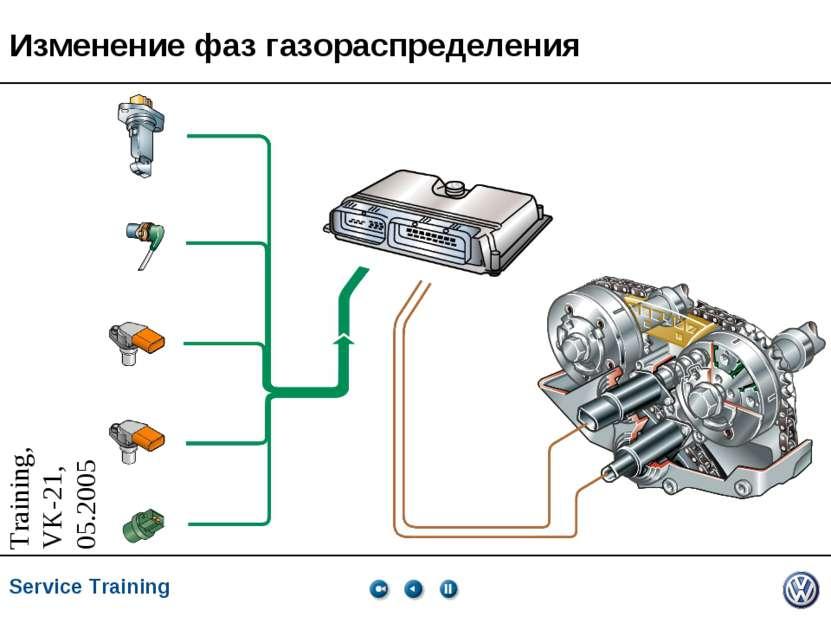 Изменение фаз газораспределения * * Service Training
