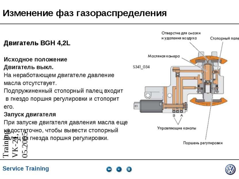 Изменение фаз газораспределения Двигатель BGH 4,2L Исходное положение Двигате...