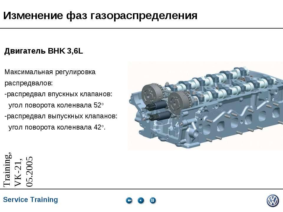 Изменение фаз газораспределения Двигатель BHK 3,6L Максимальная регулировка р...