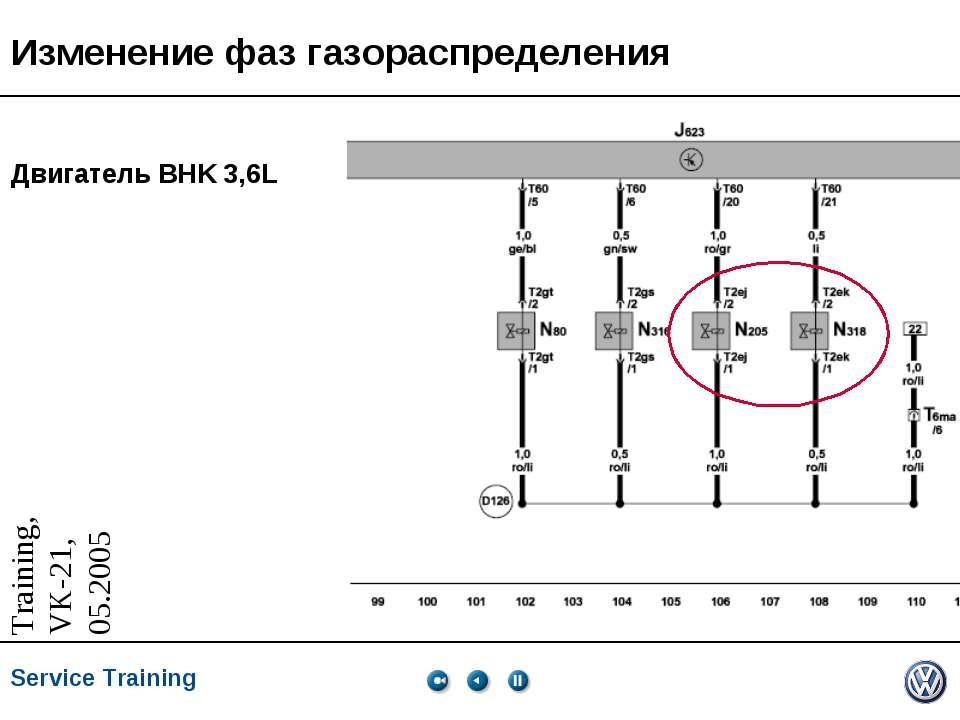 Изменение фаз газораспределения Двигатель BHK 3,6L * * Service Training
