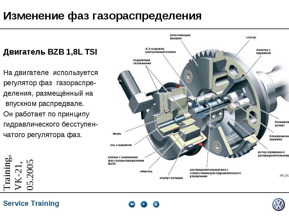 Изменение фаз газораспределения Двигатель BZB 1,8L TSI На двигателе используе...