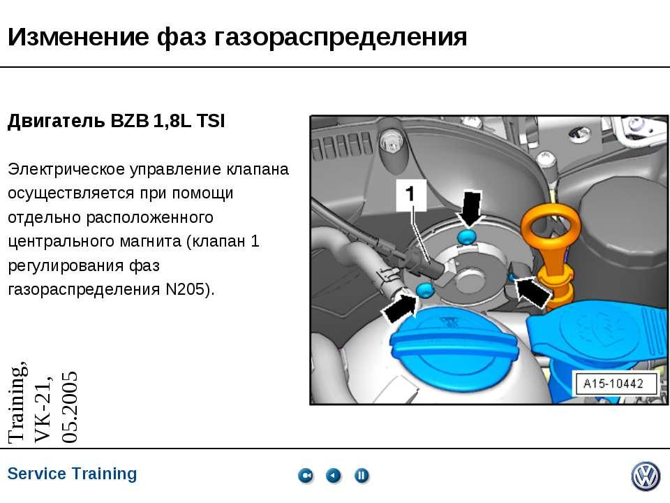 Изменение фаз газораспределения Двигатель BZB 1,8L TSI Электрическое управлен...