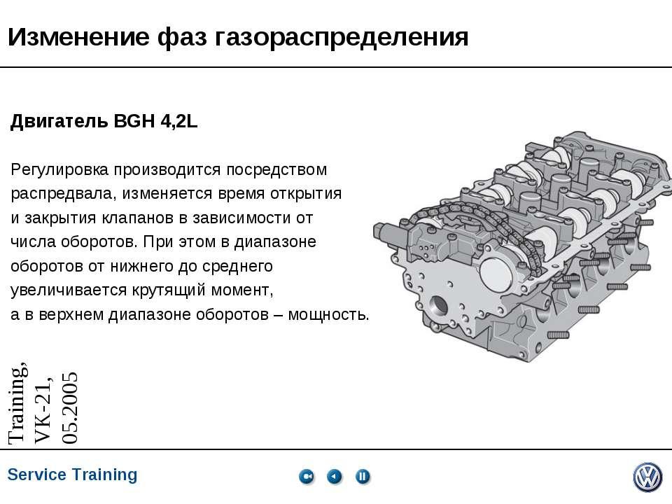 Изменение фаз газораспределения Двигатель BGH 4,2L Регулировка производится п...