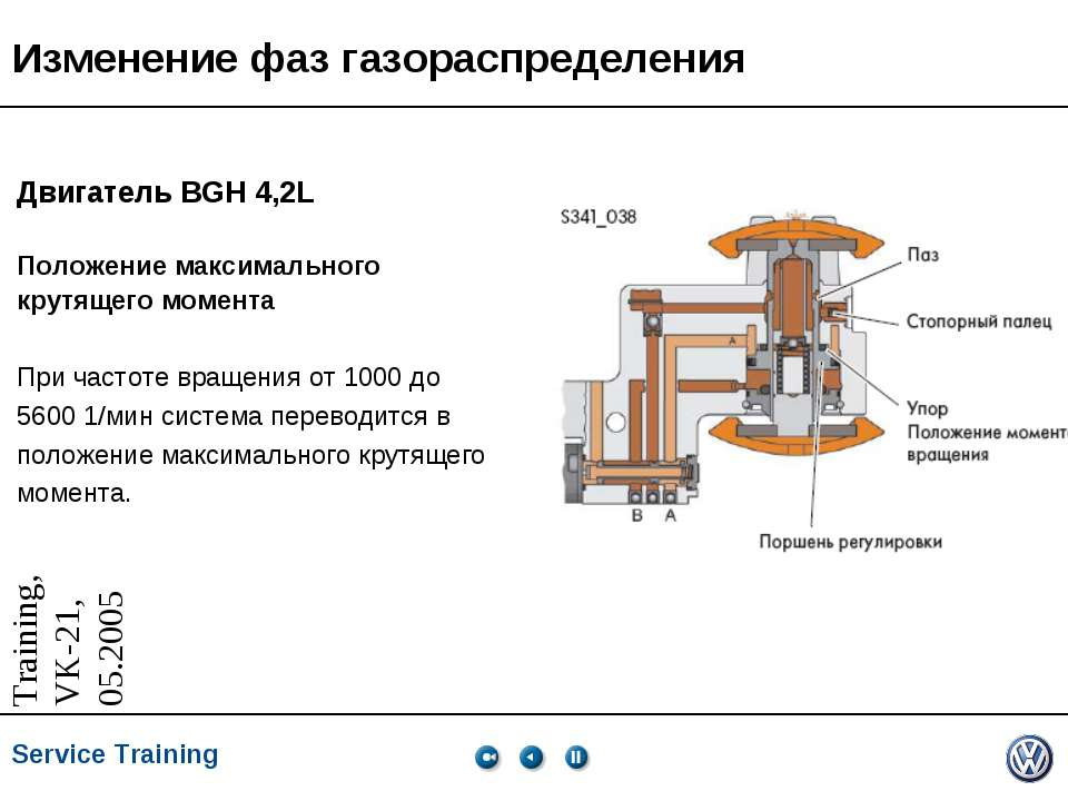 Изменение фаз газораспределения Двигатель BGH 4,2L Положение максимального кр...