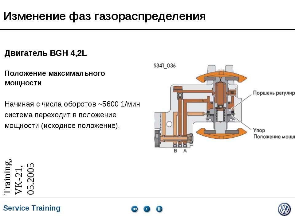 Изменение фаз газораспределения Двигатель BGH 4,2L Положение максимального мо...