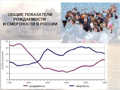ОБЩИЕ ПОКАЗАТЕЛИ РОЖДАЕМОСТИ И СМЕРТНОСТИ В РОССИИ