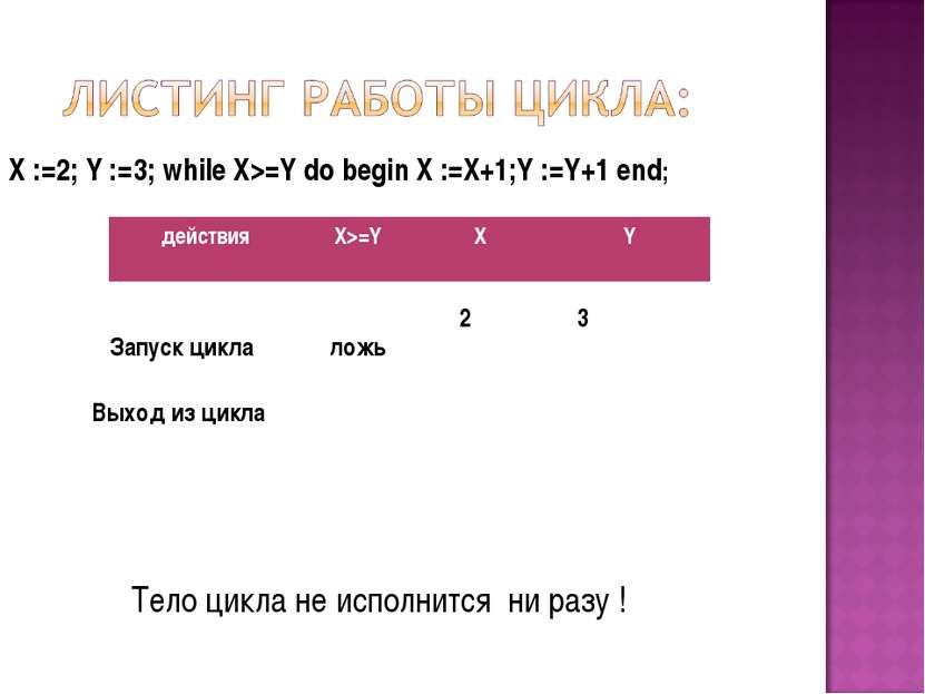 X :=2; Y :=3; while X>=Y do begin X :=X+1;Y :=Y+1 end; Запуск цикла 2 3 ложь ...