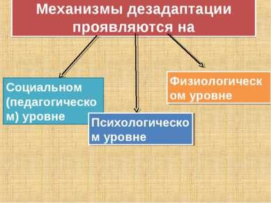 Механизмы дезадаптации проявляются на Социальном (педагогическом) уровне Физи...