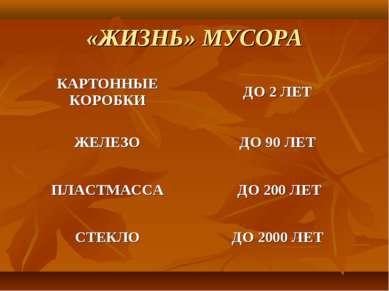 «ЖИЗНЬ» МУСОРА КАРТОННЫЕ КОРОБКИ ДО 2 ЛЕТ ЖЕЛЕЗО ДО 90 ЛЕТ ПЛАСТМАССА ДО 200 ...