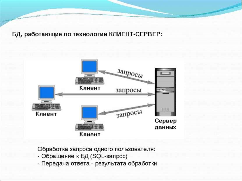 БД, работающие по технологии КЛИЕНТ-СЕРВЕР: Обработка запроса одного пользова...