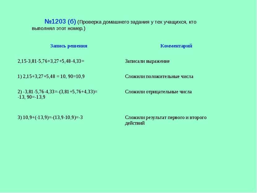 №1203 (б) (Проверка домашнего задания у тех учащихся, кто выполнял этот номер...