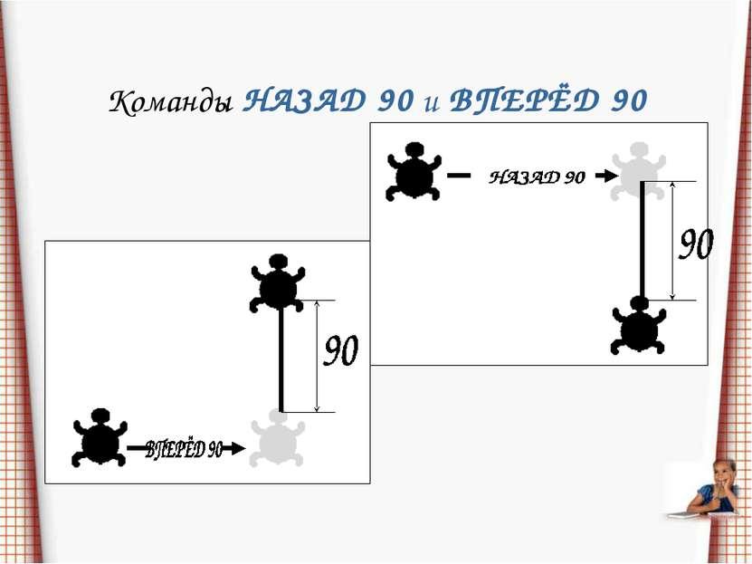 Команды НАЗАД 90 и ВПЕРЁД 90