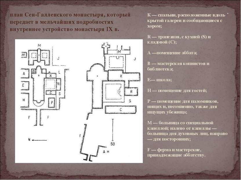К — спальни, расположенные вдоль крытой галереи и сообщающиеся с хором; R — т...